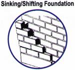 Shifting, Cracking Foundation
