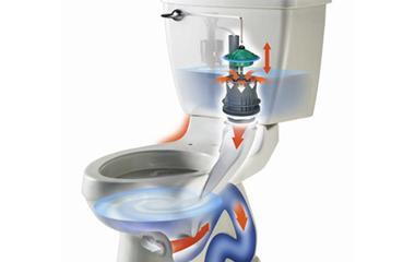 Installed by Valu Rooter Never Plunge Again Toilet
