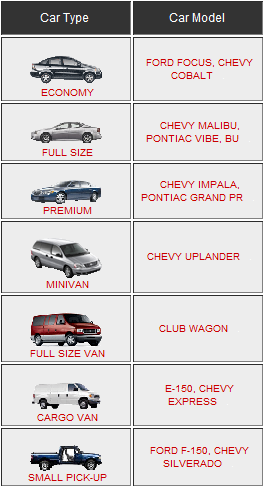 Car Types and Models Available